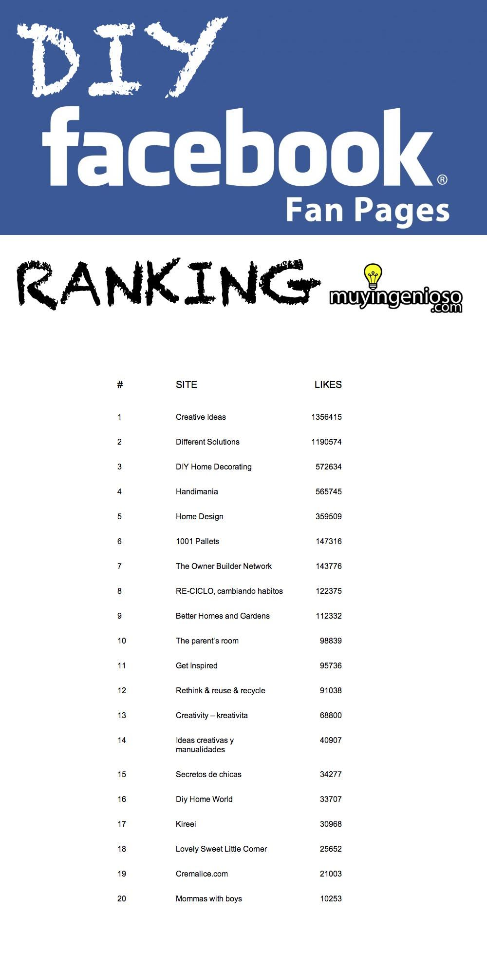 Ranking_DIY_muyingenioso_largo_082013